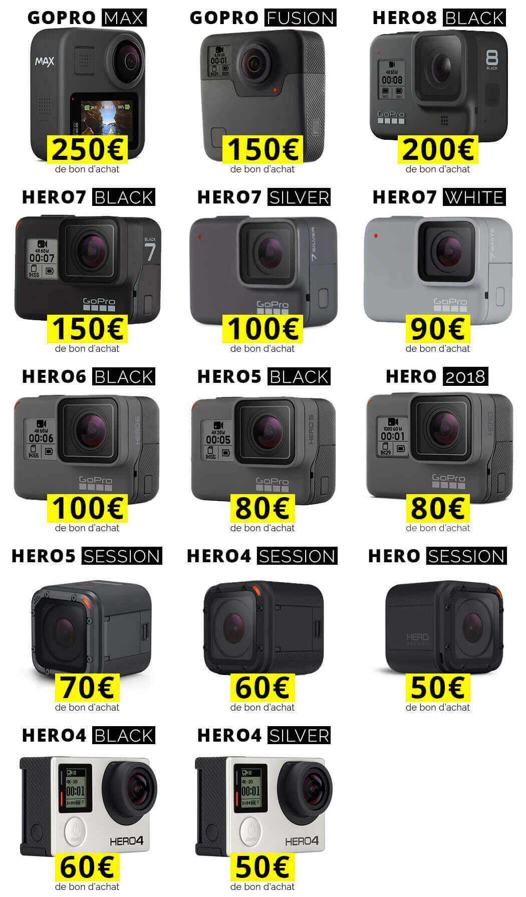 Les modèles de caméras GoPro concernés par l'opération Xchange LCE